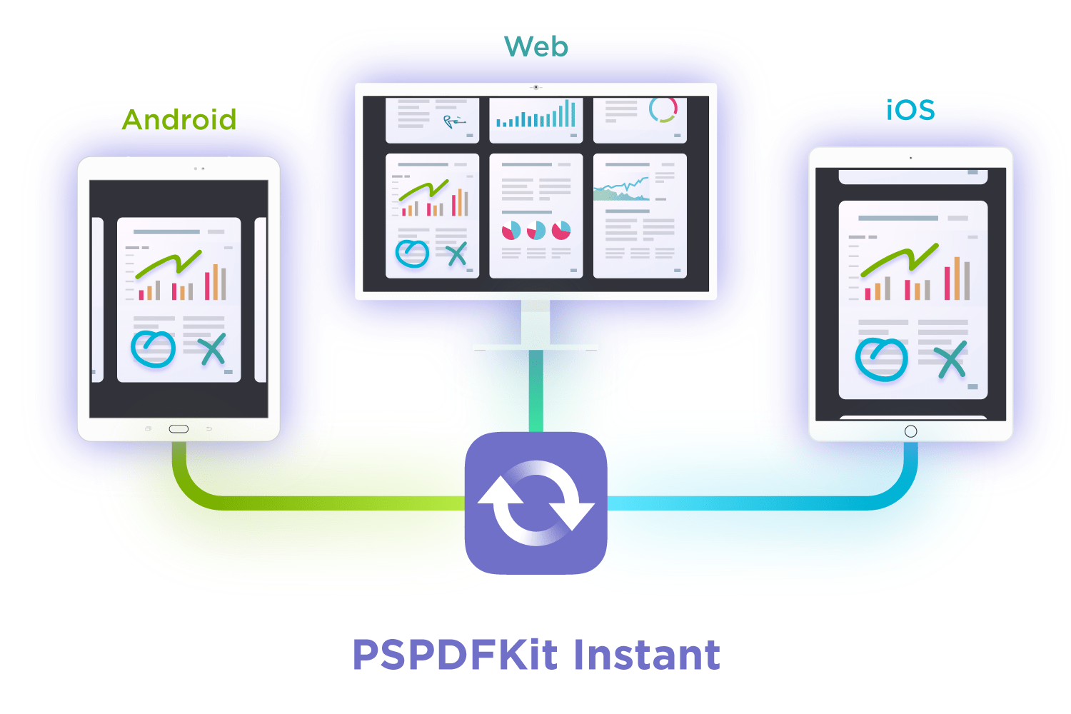 Illustration: Synchronizing Documents with PSPDFKit Instant