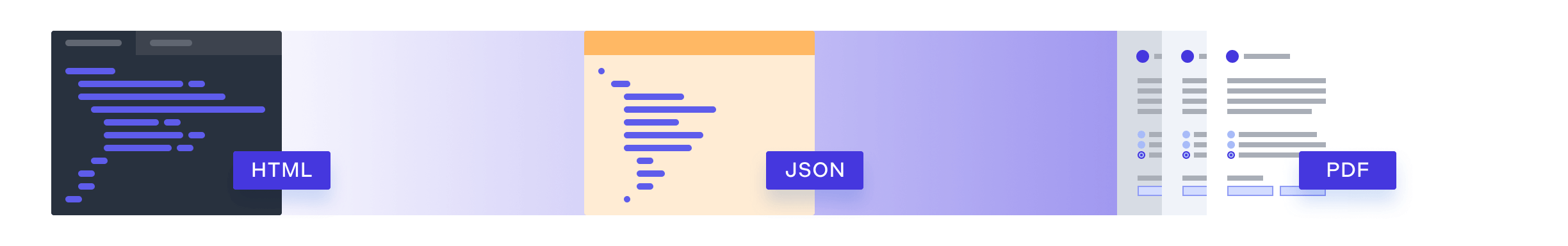 HTML, JSON, and PDF files